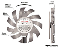 PLB07010B-F Series Type F Frameless Fans - 2