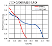 Static Pressure vs. Q Graph (JED-05009AQ/19AQ)