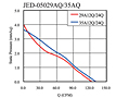 Static Pressure vs. Q Graph (JED05029AQ/35AQ)