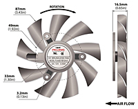 PLA09215B-H Series Type H Frameless Fans - 2