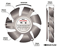PLD05010B-F Series Type F Frameless Fans - 2