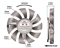 PLD06010B-D Series Type D Frameless Fans - 2