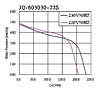 Static Pressure vs. Q Graph (JQ-603030)